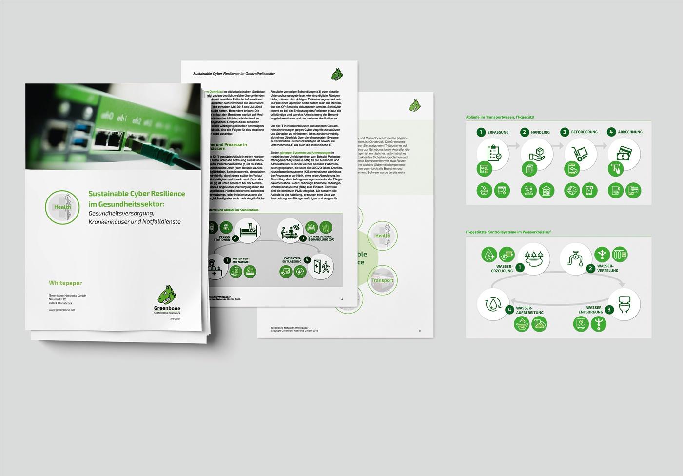 Greenbone Networks GmbH: Auftrag über Akima Media, Whitepaper--Entwicklung: 6 Themenbereiche – deutsch und englisch, Infografiken